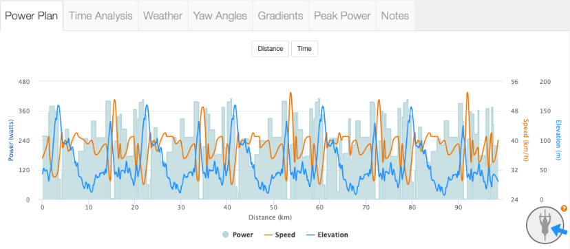 An example of a Best Bike Split Power Plan with planned power shown in bars.